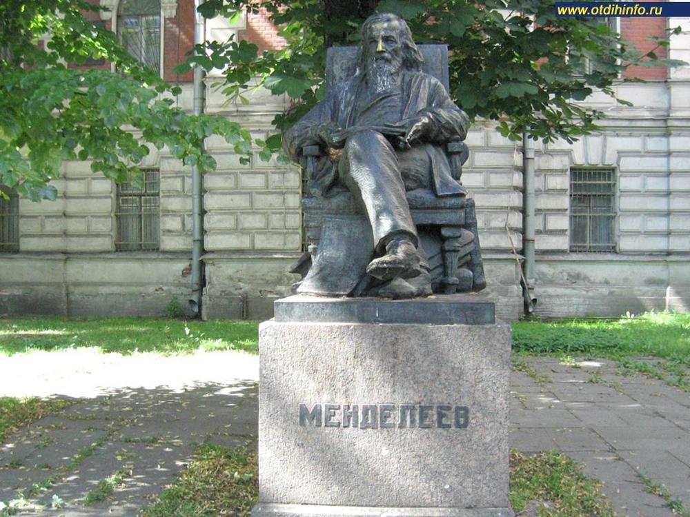 Итоги конкурса эссе «Д.И. Менделеев и культура России» посвященн