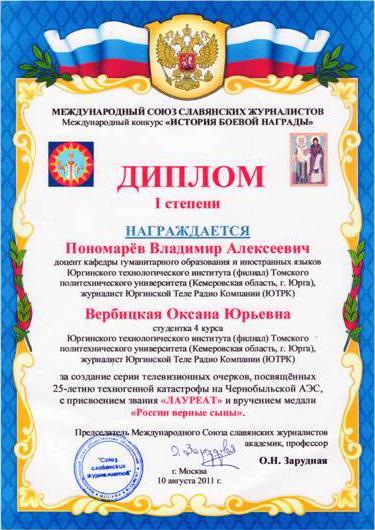 Итоги Международного конкурса «История боевой награды».