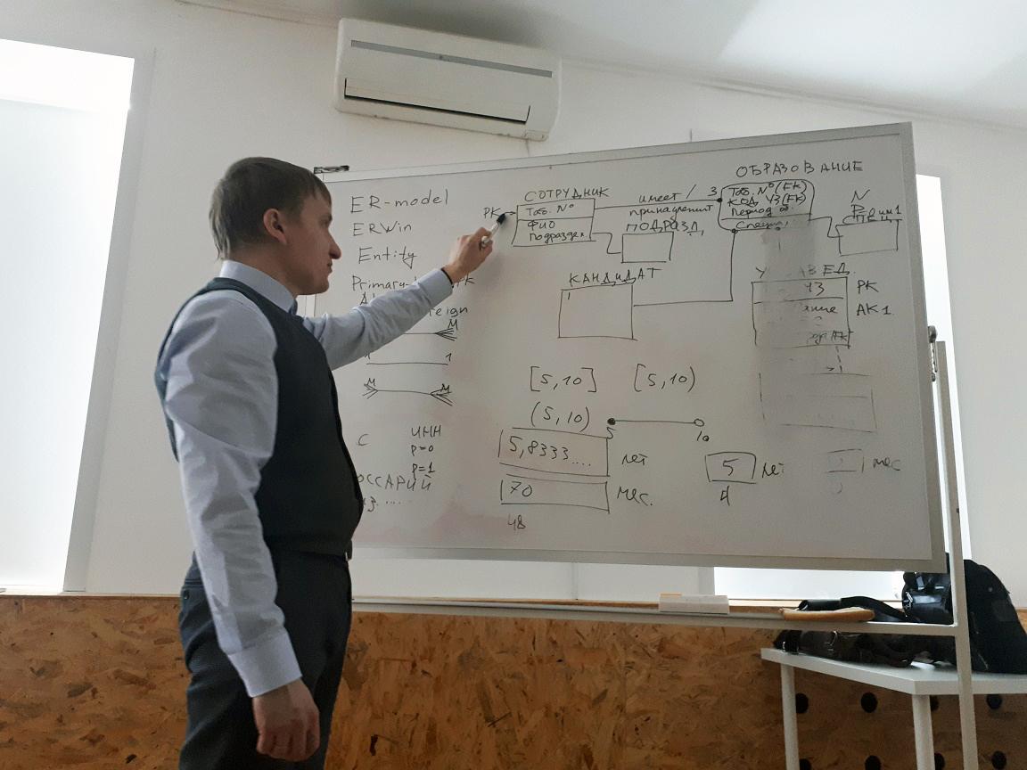 В марте в ЮТИ ТПУ прошли уроки-практики по формализации предметн