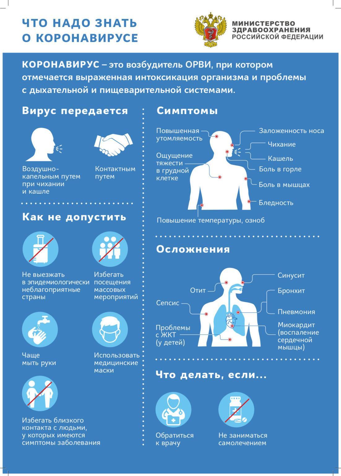 Как защитить себя от коронавируса и не заболеть  COVID-19?